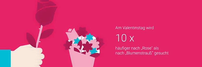 Valentinstag im E-Commerce