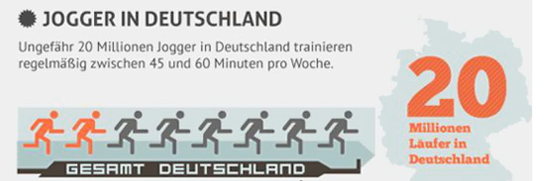 1705-infografik-joggen-blog